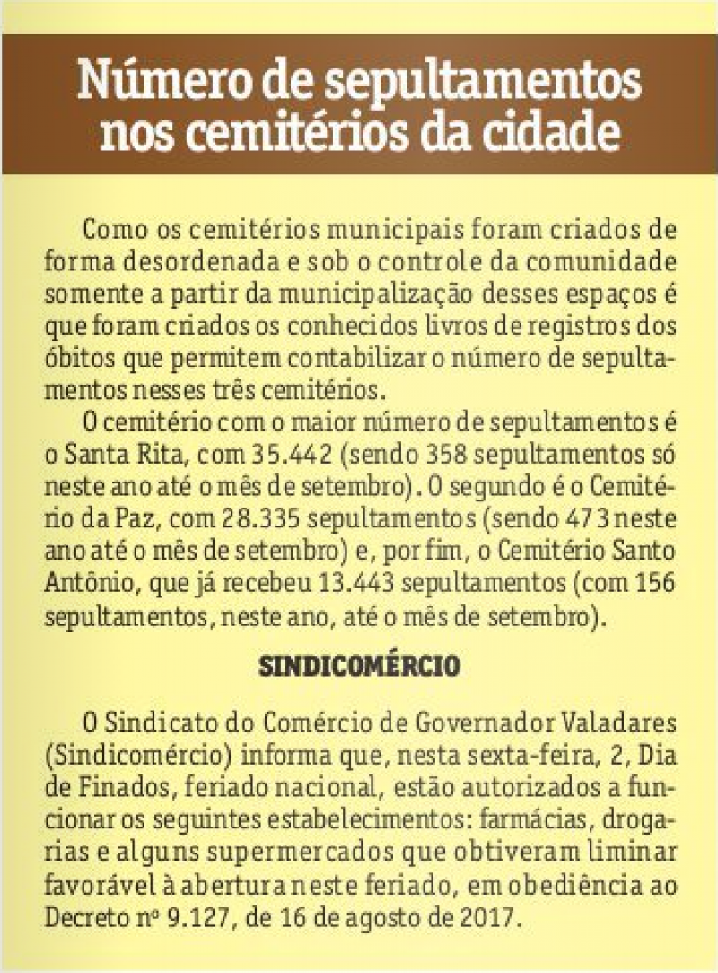 Número de sepultamentos nos cemitérios da cidade